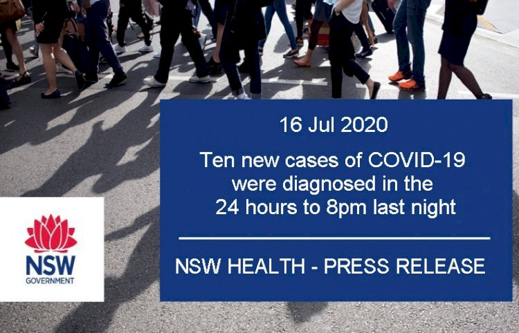 Ten new cases of COVID-19 were diagnosed in the 24 hours in NSW